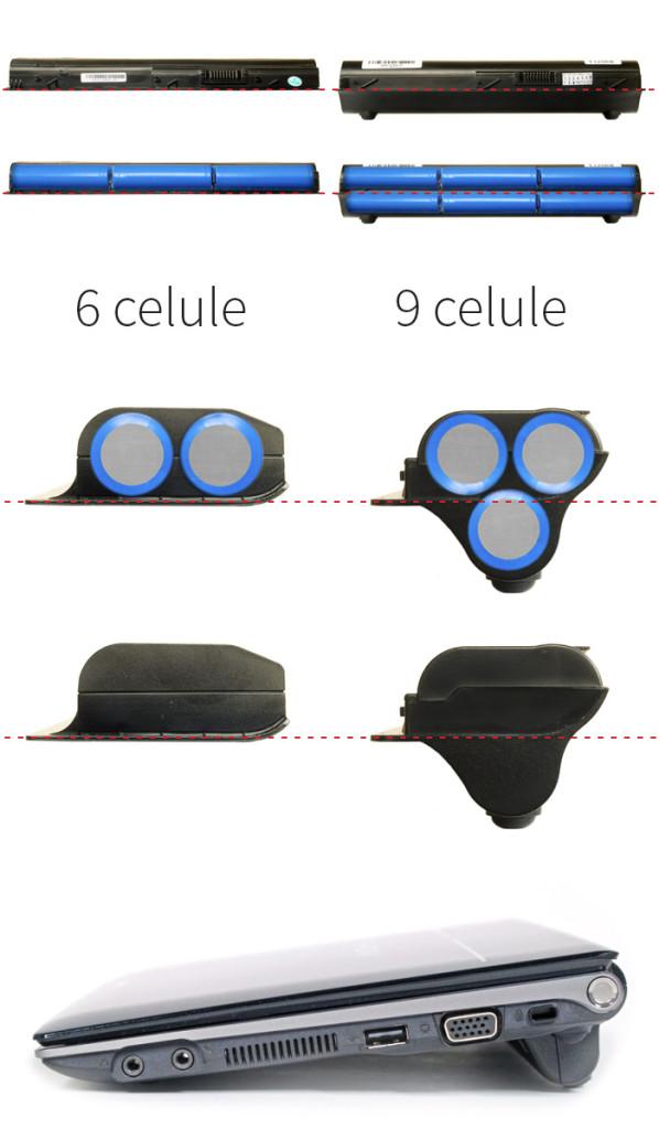 baterie laptop cu 6 sau 9 celule